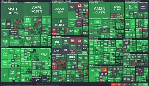 Stock market maps