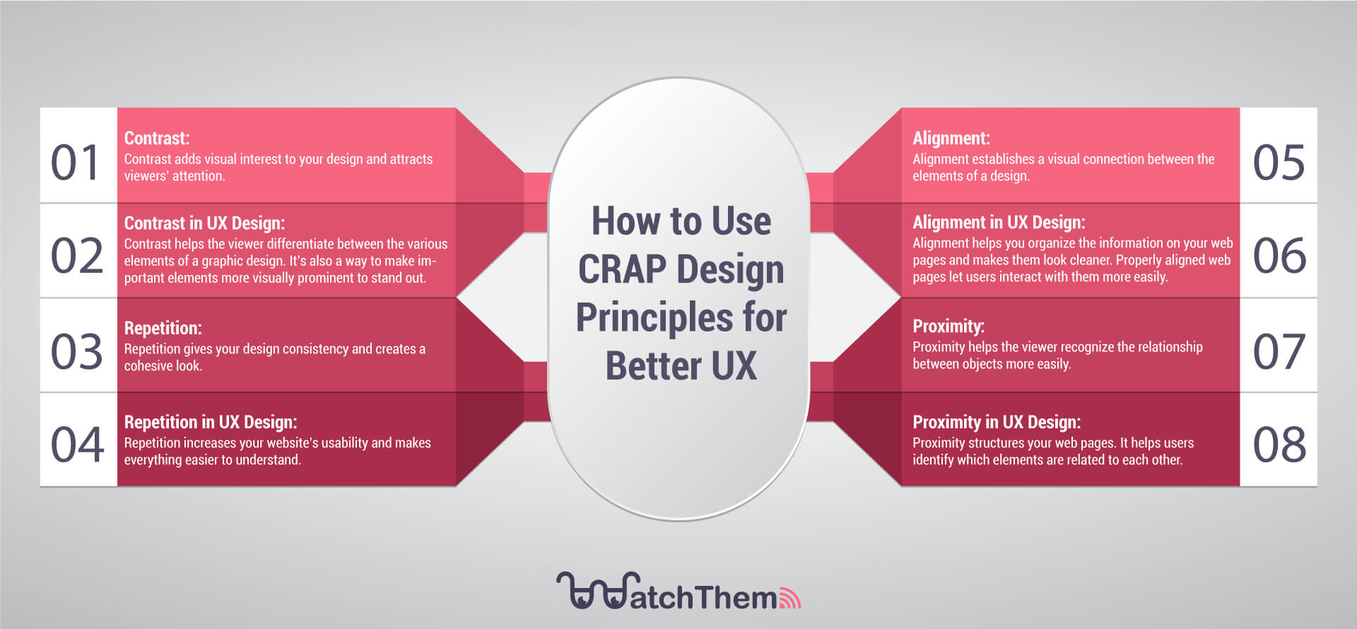 crap design principles and how to use them for a better UX