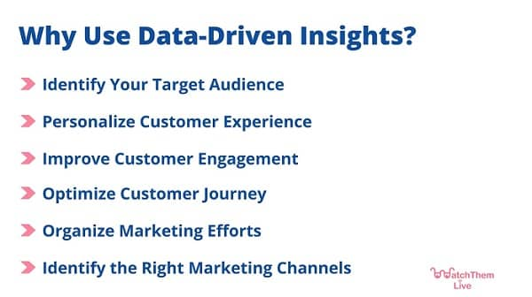why are data-driven insights important