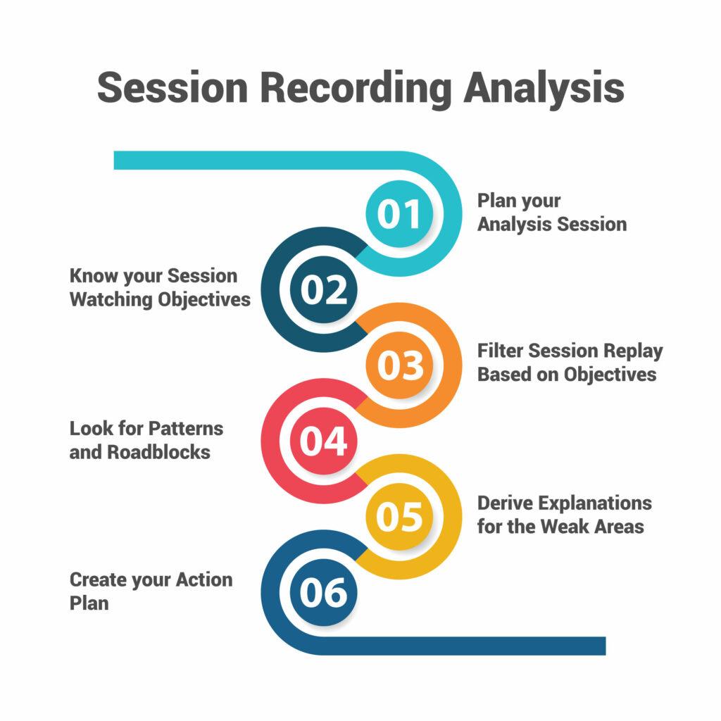 Session-Recording-Analysis_Info