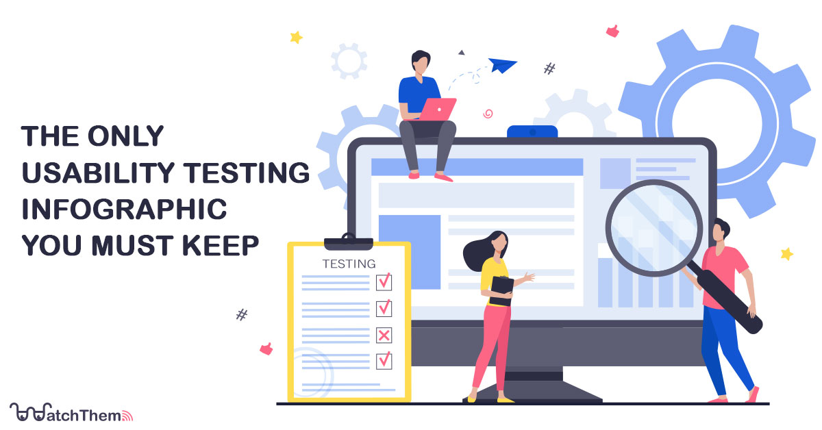 the only usability testing infographic you must keep